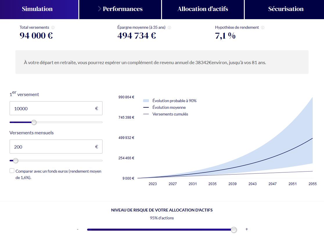 simulateur assurance vie - Nalo
